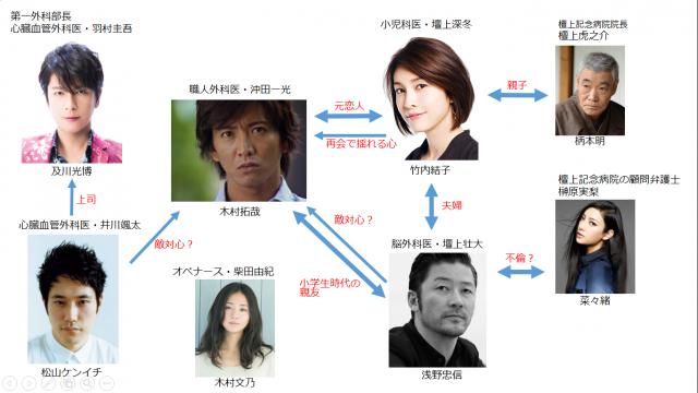 ドラマ 日本 動画 人気 2017無料