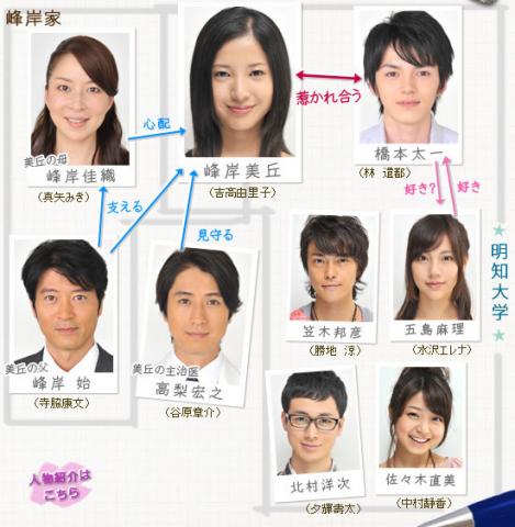 ドラマ 日本 動画 人気恋愛