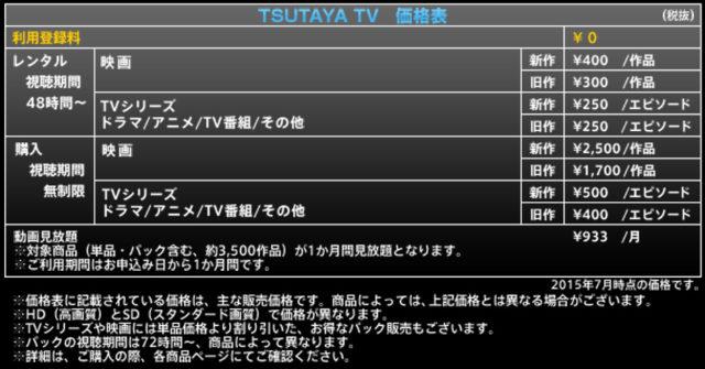 ツタヤディスカス 動画配信 ダウンロード