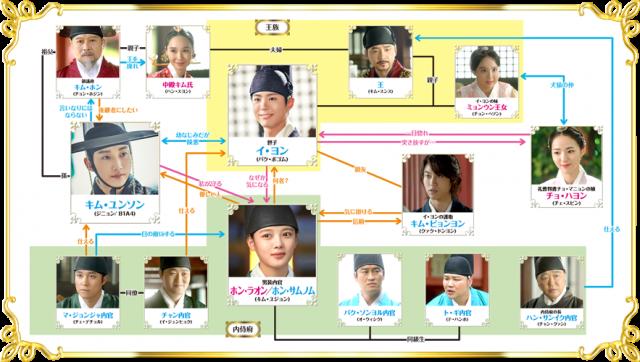 韓国ドラマ放送予定 時代劇