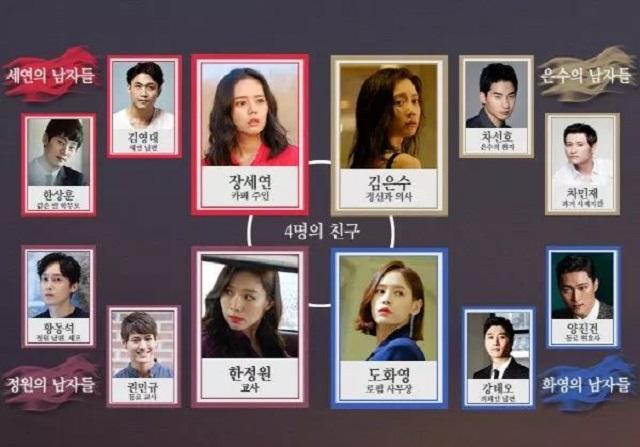ミストレス 韓国ドラマ 動画